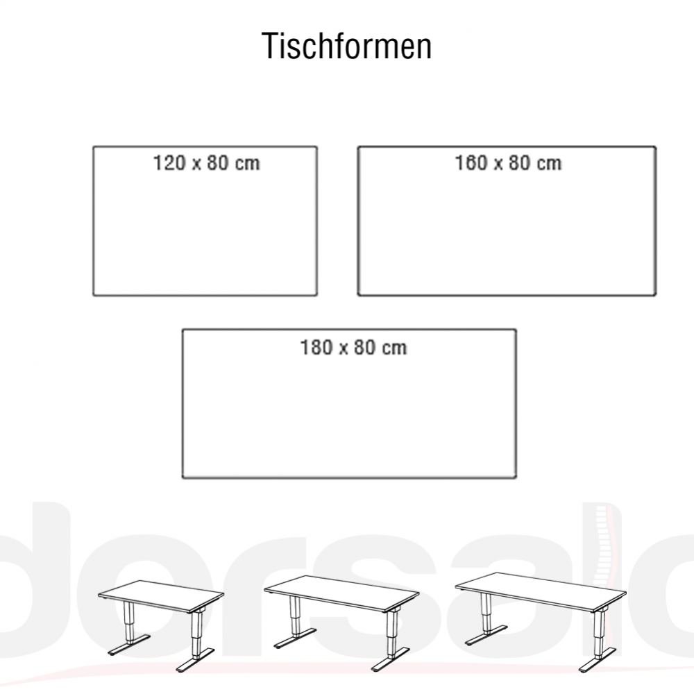 Erfreut Einfache Elektrische Schaltpläne Bilder - Schaltplan Serie ...